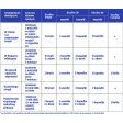 Dicoflor schemat dawkowania